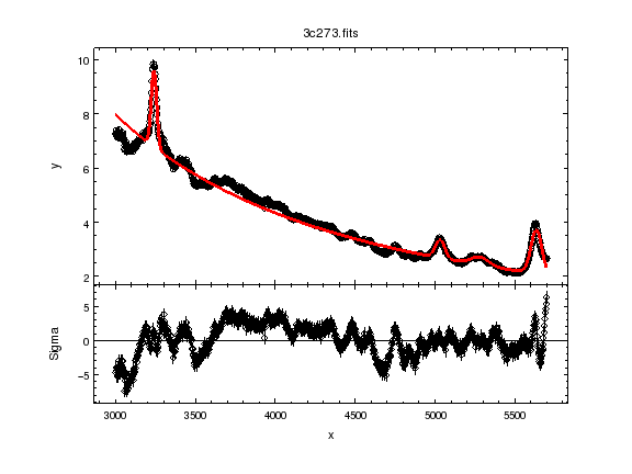 1-D data with errors — Python4Astronomers 2 0 documentation